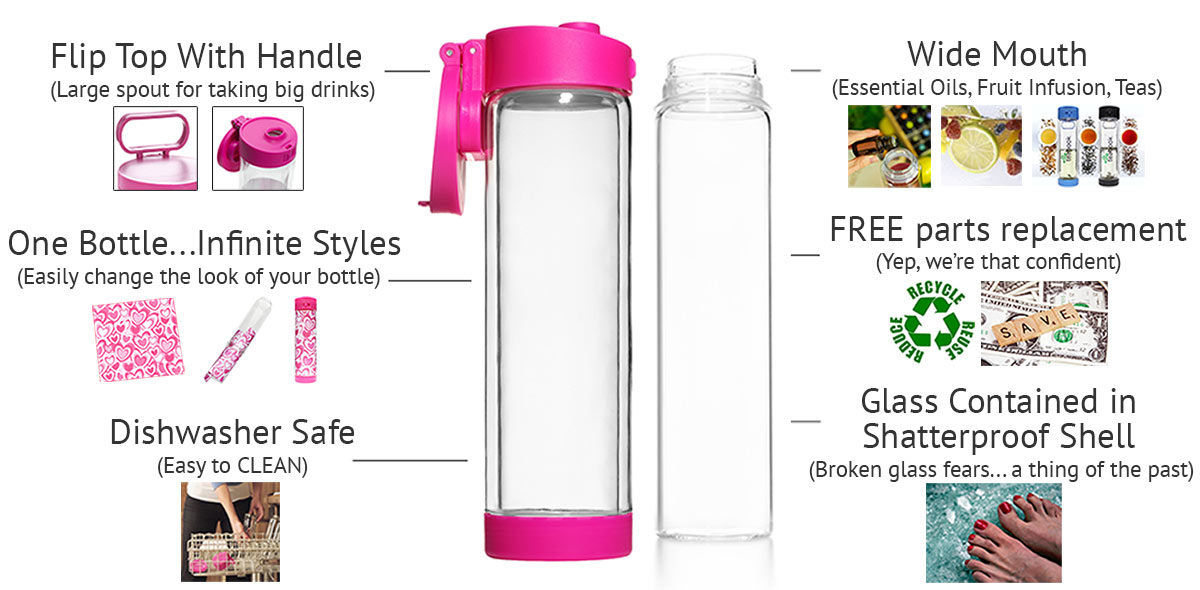 Benefits of the Glasstic bottle